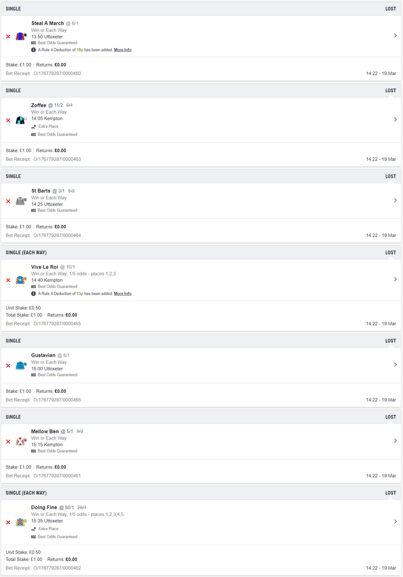Results for ITV Racing Tips for 20th March 2021 (Uttoxeter & Kempton)